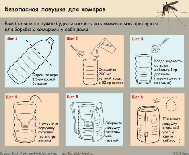 Используйте ловушку для комаров